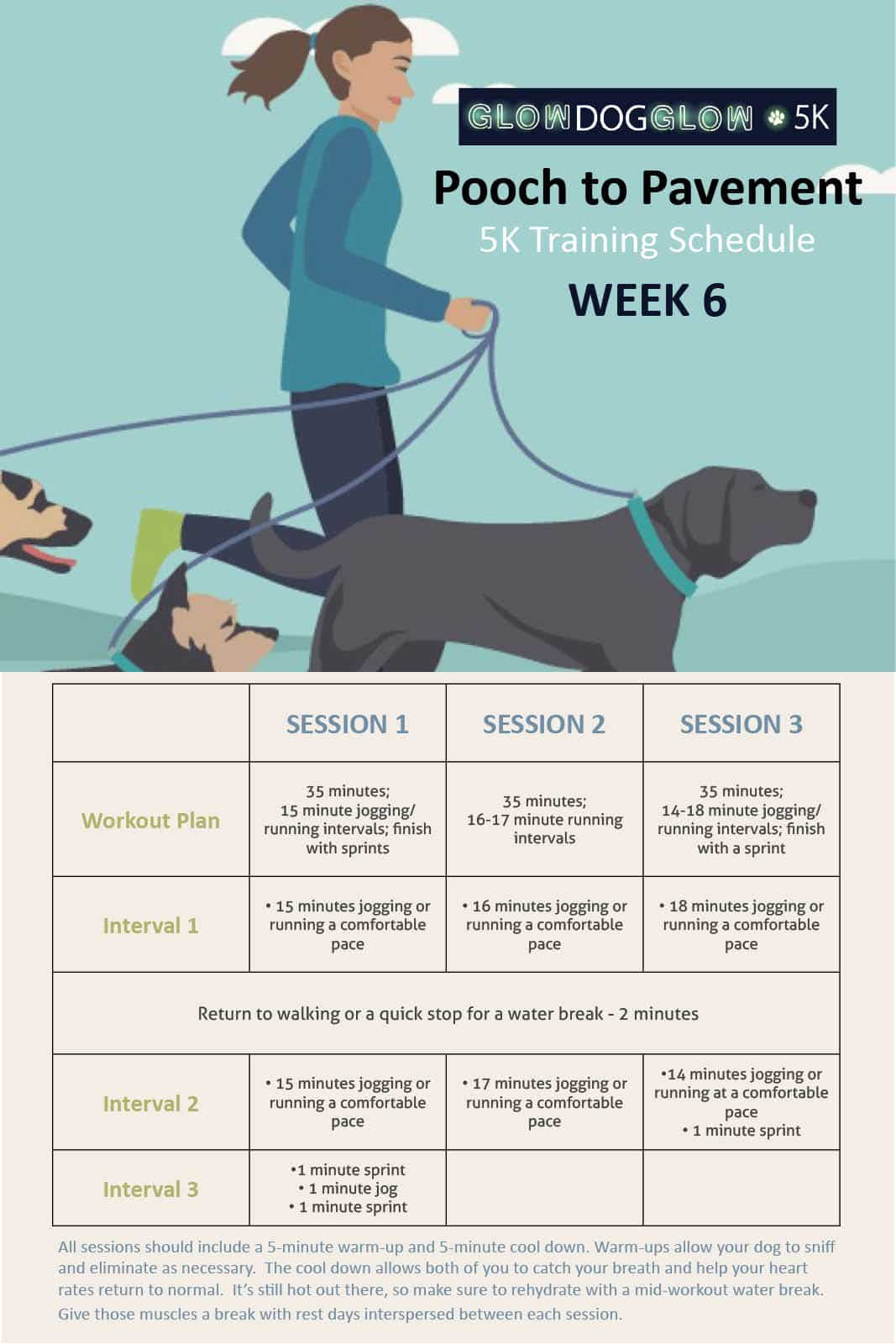 Running with Dogs 5K Training Plan